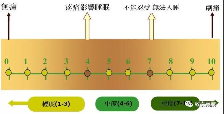 未分类 3